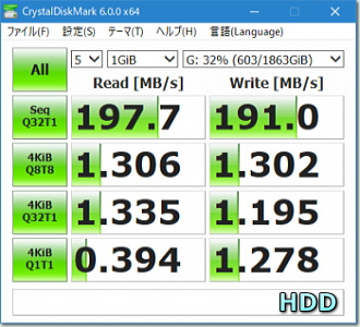 HDD のベンチマーク